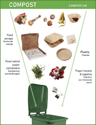 Downloadable guide to composting at HSU