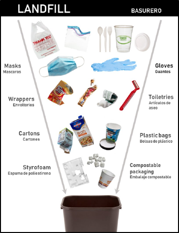 Downloadable guide to landfill waste