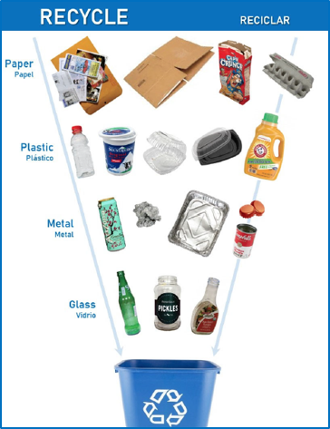 Downloadable guide to recycling at HSU