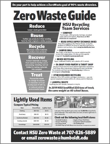 Downloadable Guide to Zero Waste at HSU
